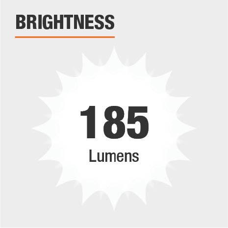 This light's brightness is 185 Lumens.