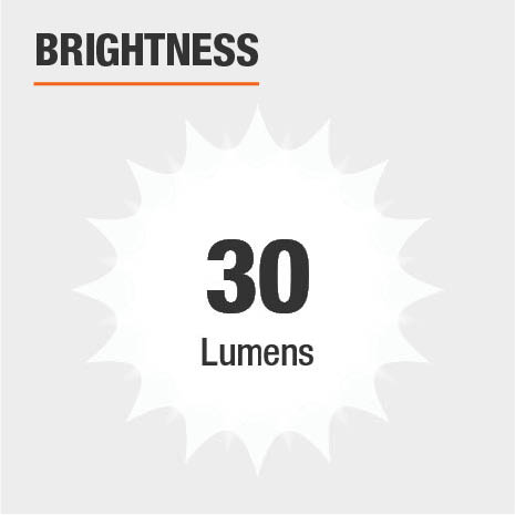 This light's brightness is 30 Lumens.