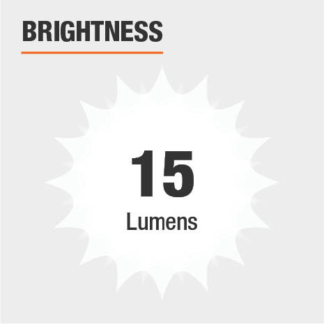 This light's brightness is 15 Lumens.