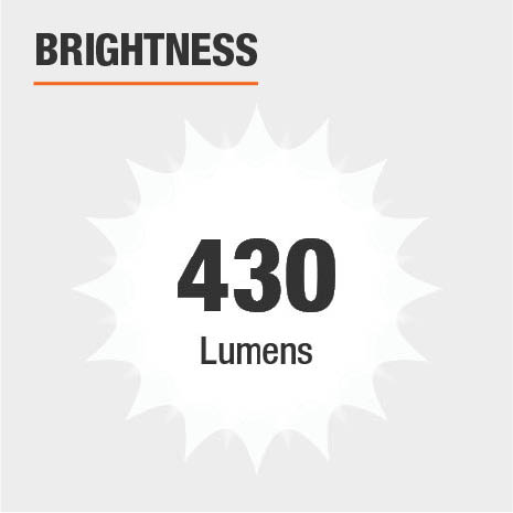 This light's brightness is 430 Lumens.
