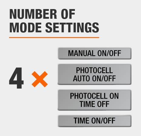 This transformer can have up to 4 different mode settings.