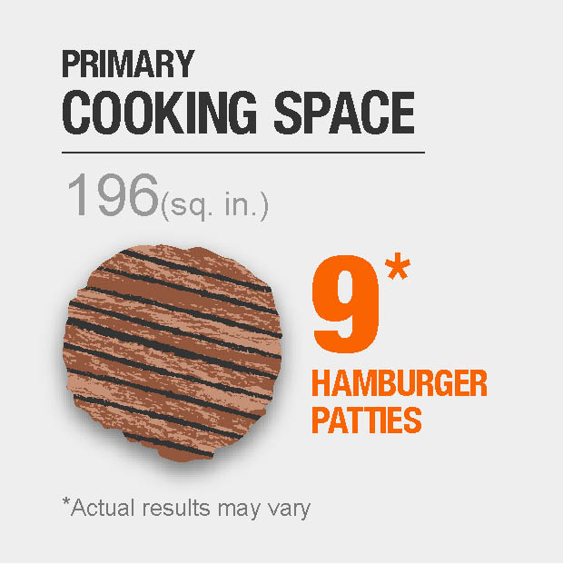 196 sq. in. primary cooking space, fits 9 hamburger patties. Actual results may vary.
