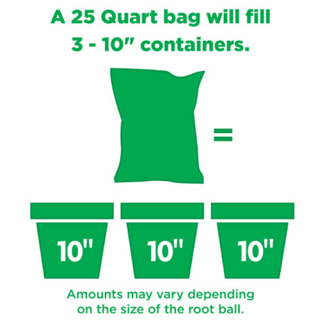 25 quart bag will fill three 10-inch containers
