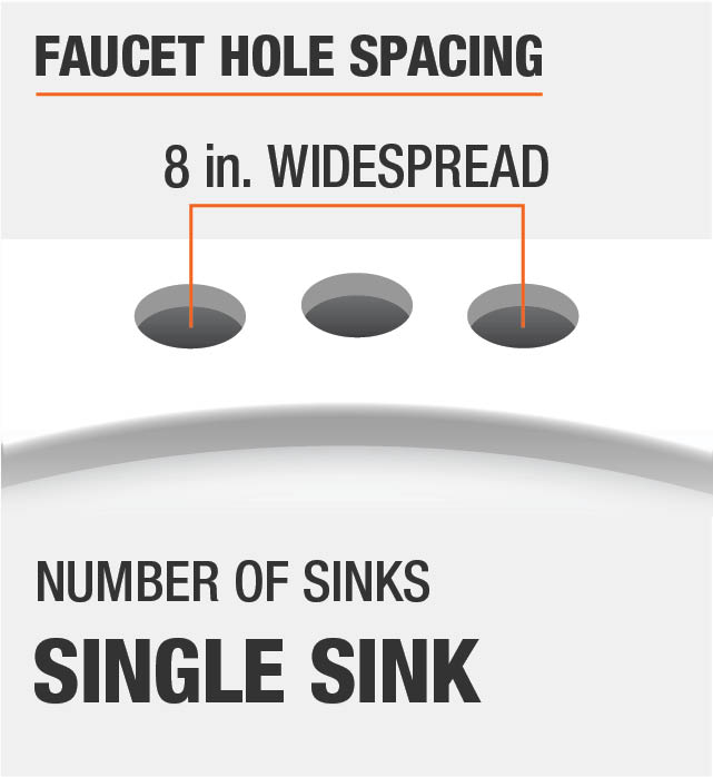 Faucet hole spacing and number of sinks with Vanity top.