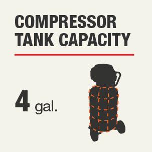 Compressor Tank Capacity (Gallons)