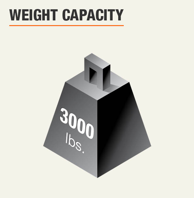 Weight Capacity 3000 lbs.