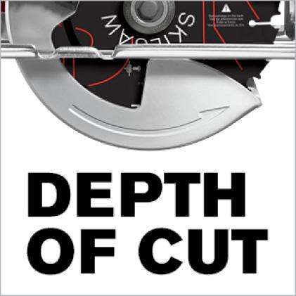 Dpeth of cut closeup.