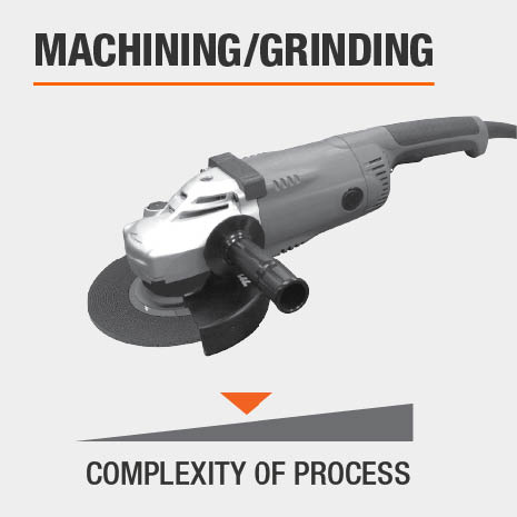 Scale measures how complex the machining and grinding process is for this item.