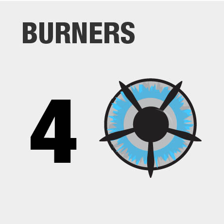 Number of Burners or Elements