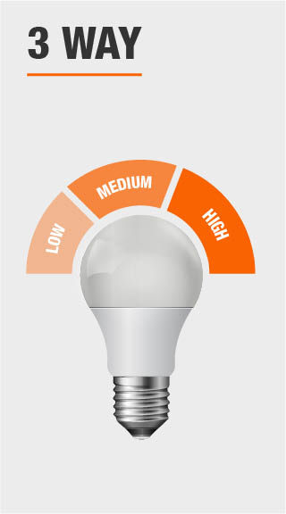 Feit Electric 60w Equivalent Daylight 5000k A19 Gu24