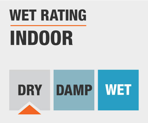 Wet rating indoor