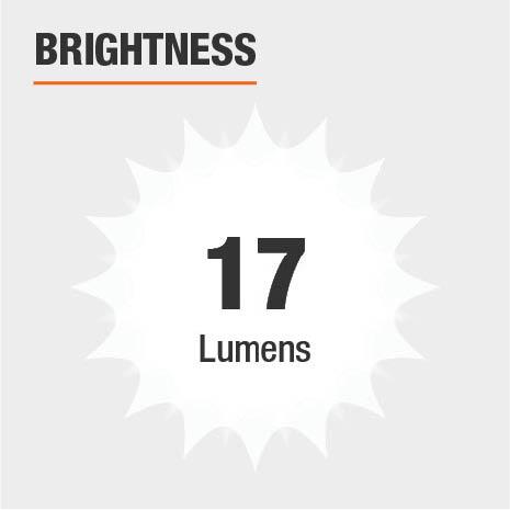 This light's brightness is 17 Lumens.