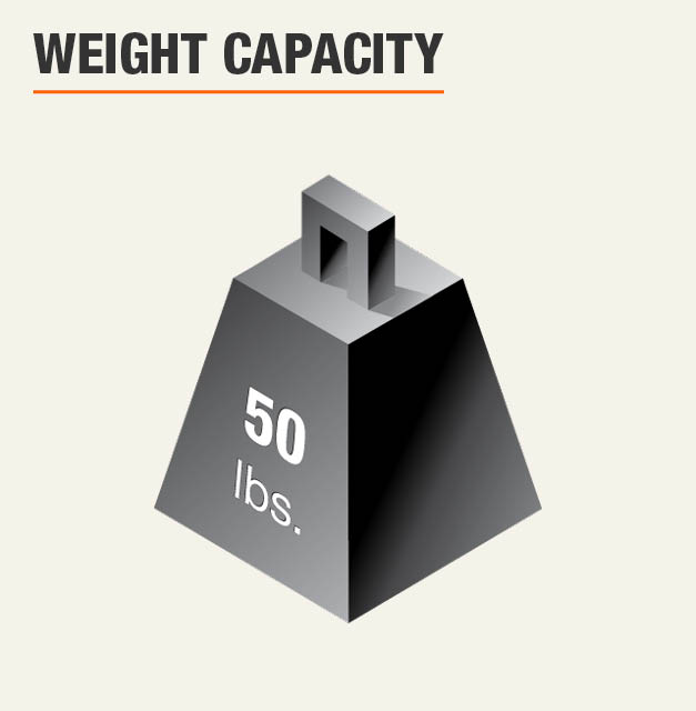 Weight Capacity 50 lbs.
