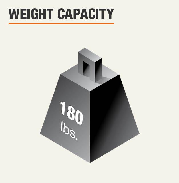 Weight Capacity 180 lbs.