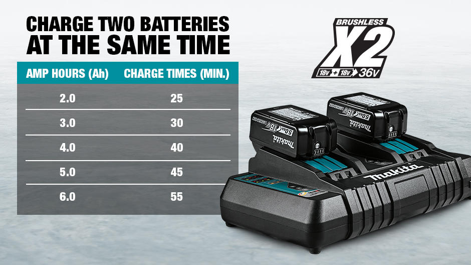 Makita X2 36v Battery Fast Charge Time
