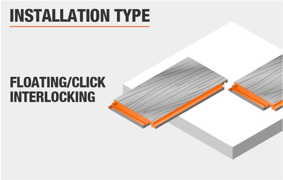 Floating, Click Interlocking Flooring