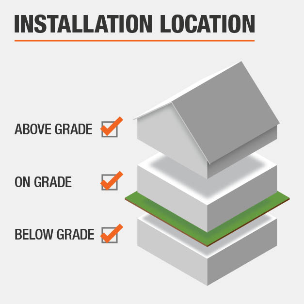installation location above on below grade
