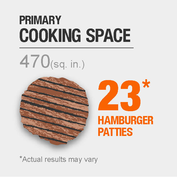 470 sq. in. primary cooking space, fits 23 hamburger patties. Actual results may vary.