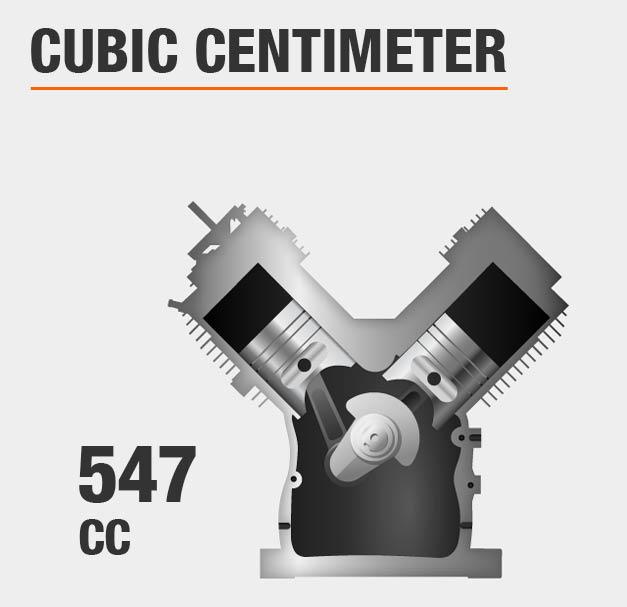 Cubic Centimeter