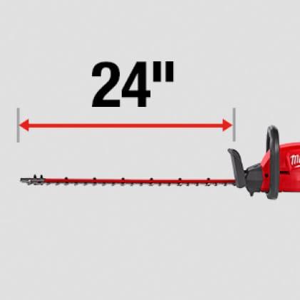 Increased cut capacity