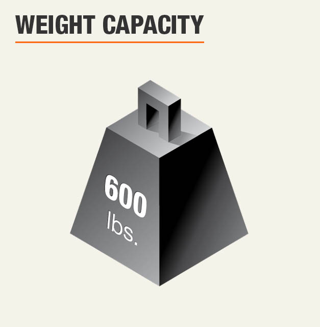 Weight Capacity 600 lbs.