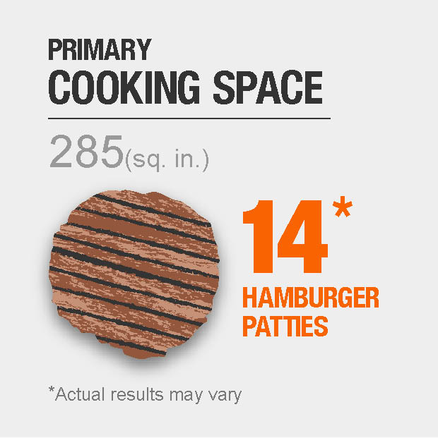 285 sq. in. primary cooking space, fits 14 hamburger patties. Actual results may vary.