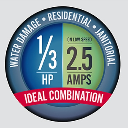 B-Air® units use a balanced combination of power (hp) and amperage draw for optimal performance.