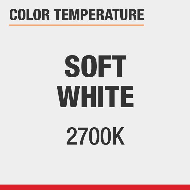 Color Temperature of Light