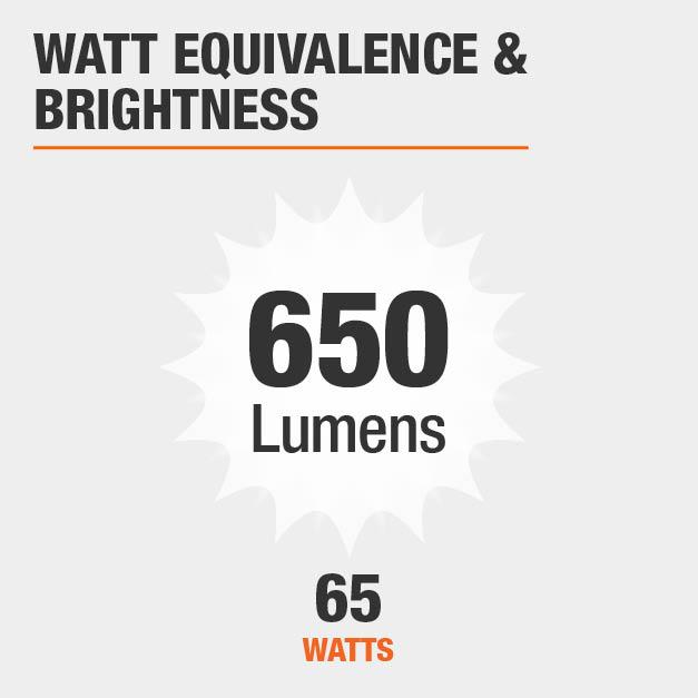 Watt equivalence and Lumen brightness