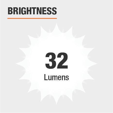 This light's brightness is 32 Lumens.