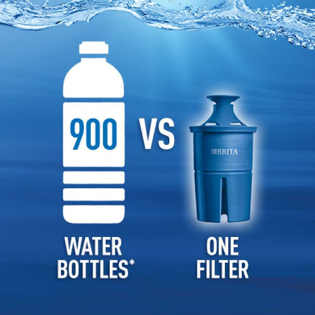 Save money. Waste less.