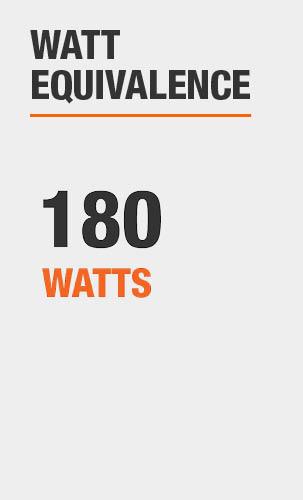 Watt Equivalence: 180 Watts