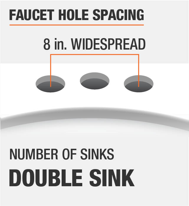 Faucet hole spacing and number of sinks with Vanity top
