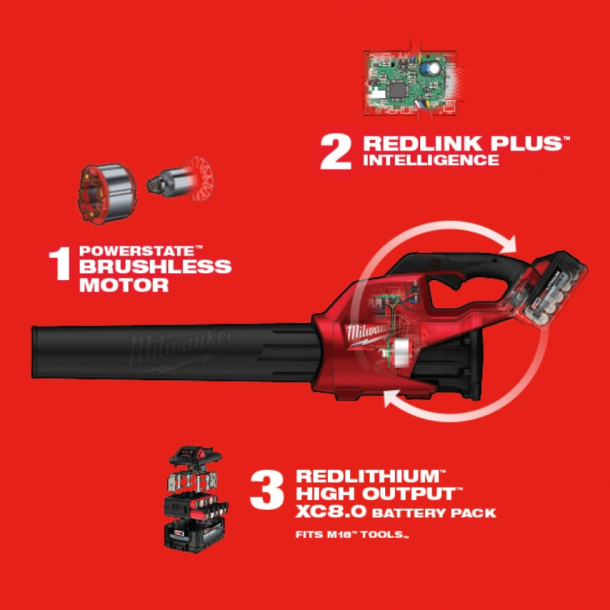 POWERSTATE™ Brushless Motor, REDLINK PLUS™ Intelligence and REDLITHIUM™ Batteries