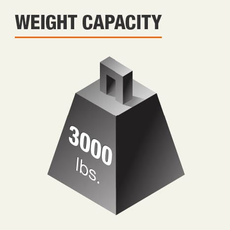 Weight Capacity 3000 pounds