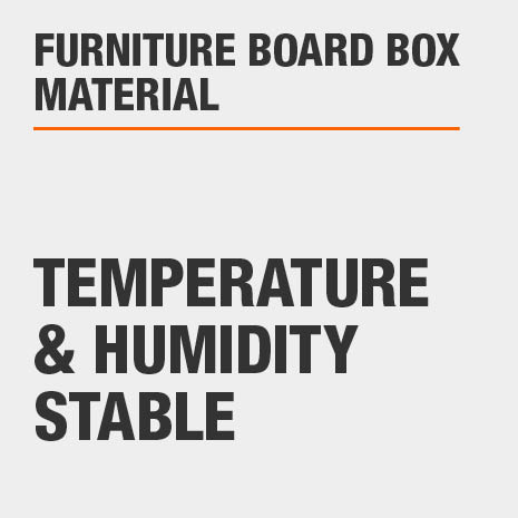 Furniture board box material to meet all price points