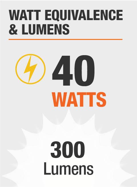 40 Wattage Equivalence/ 300 Lumens