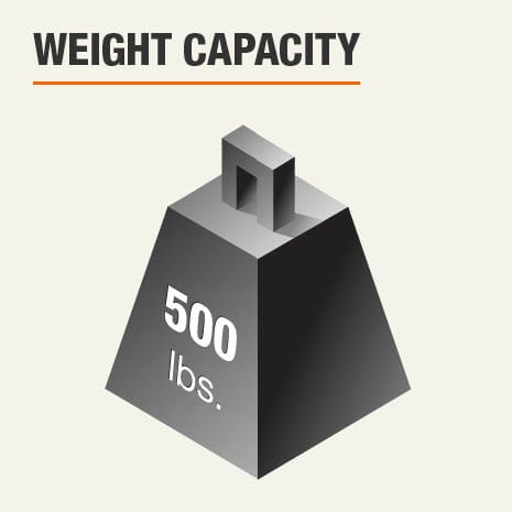 Weight Capacity 500 pounds