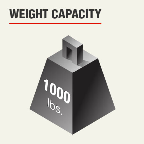 Weight Capacity 1000 pounds