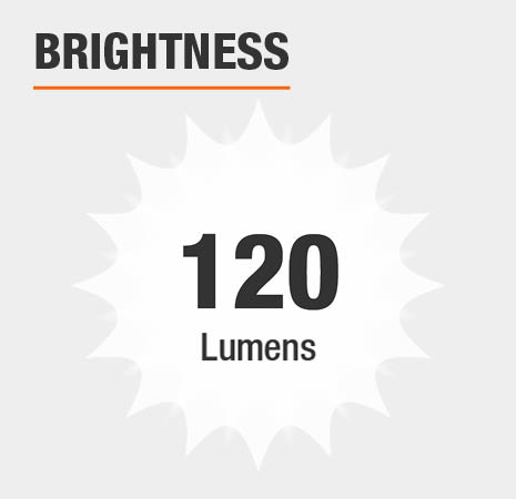 This light has a brightness of 120 lumens.