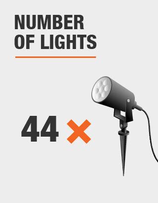 Number of Lights