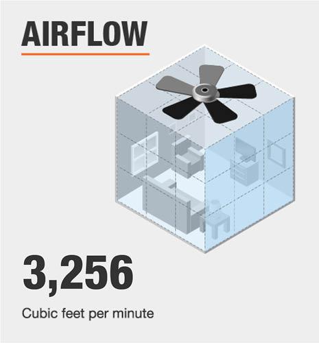 Ceiling fan airflow