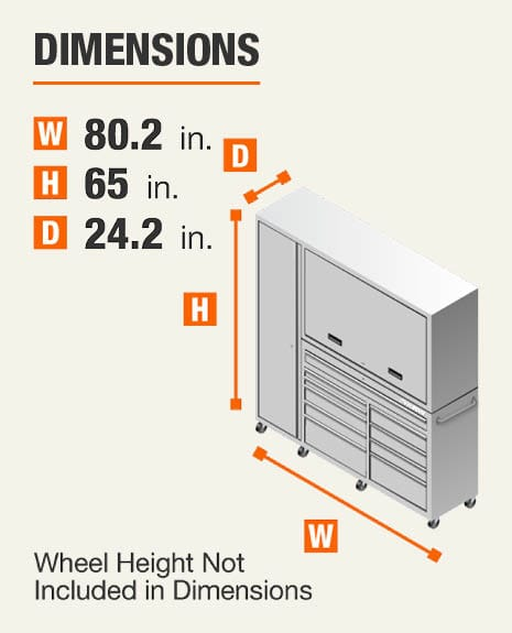 Dimensions 80.2 inches wide, 65 inches high, 24.2 inches deep. Wheel height not included In dimensions.