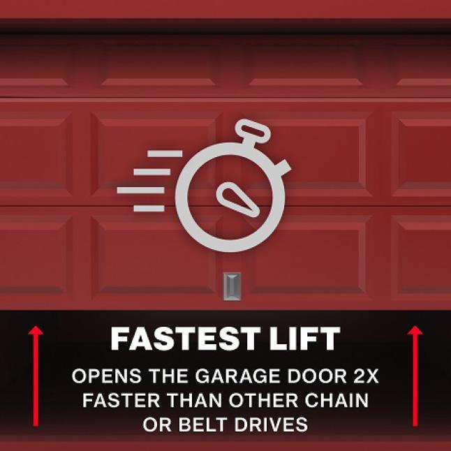 Genie MachForce Screw Drive Garage Door Opener unrivaled speed
