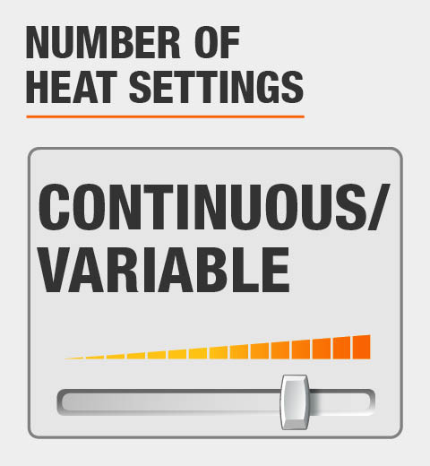 Number of Heat Settings