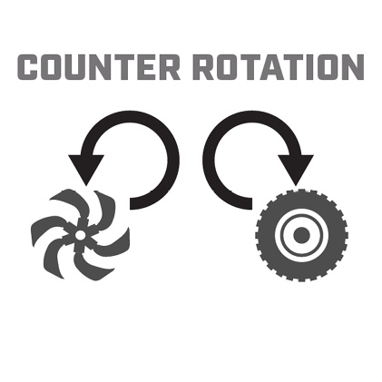Icon image of counter rotation tines