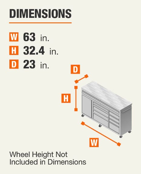 Dimensions 63 inches wide, 32.4 inches high, 23 inches deep. Wheel height not included In dimensions.