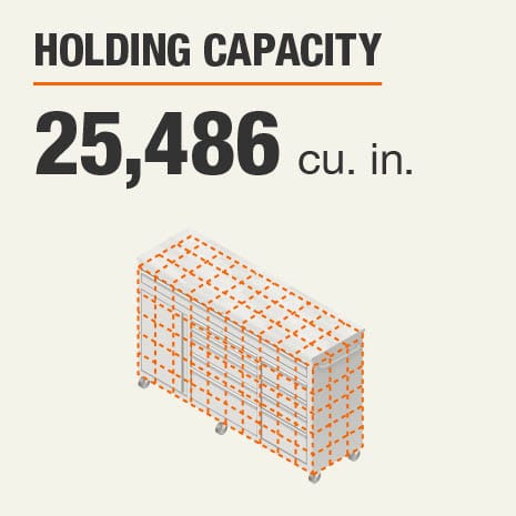 Holding Capacity 25486 Cubic Inches