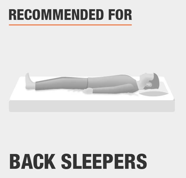 Recommended For Back Sleepers