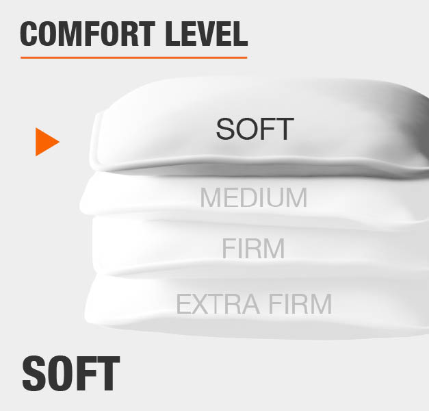 Comfort Level Soft